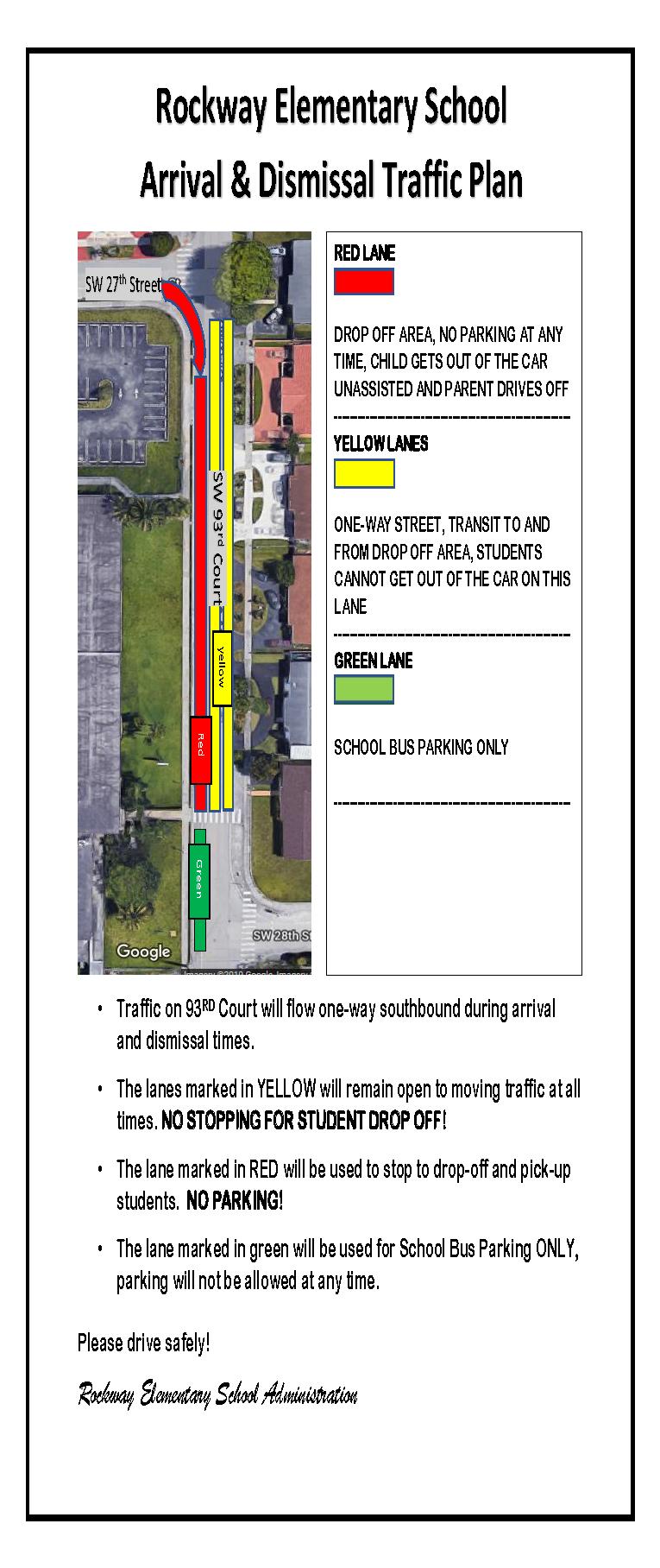 Traffic Pattern Map English